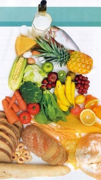 30 Полезных продуктов для красоты и здоровья.