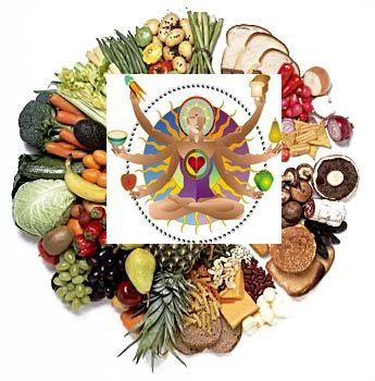 продукты для диеты в йоге