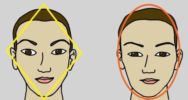 Как правильно определить форму лица