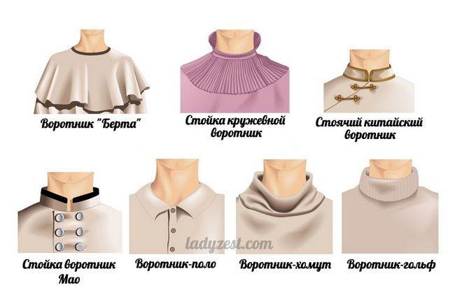 Платья с воротниками