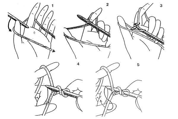 Уроки вязания спицами: виды вязок и узоры на спицах